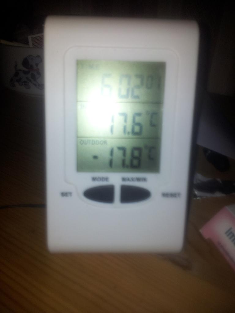 Vår termometer ca 5.15